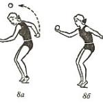 Художественная гимнастика: упражнения с предметом